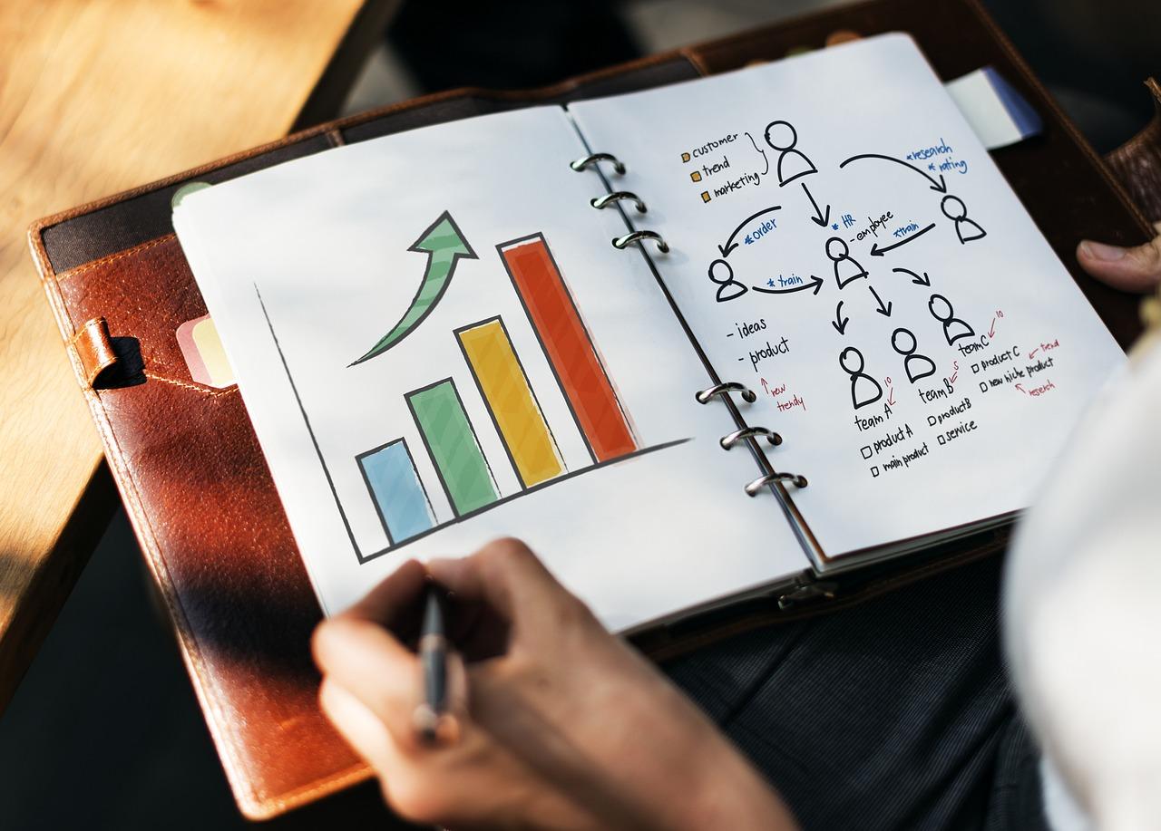 Skąd młodzi przedsiębiorcy biorą pomysły na biznes?